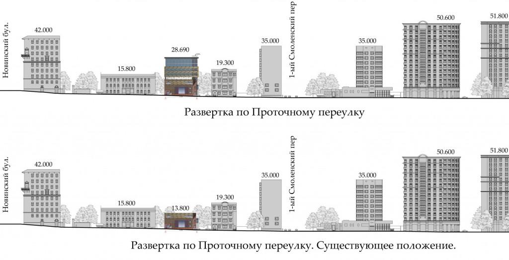 Реконструкция ресторана, Проточный переулок, развертка, существующее положение